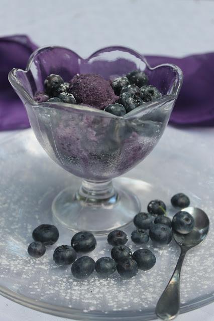 Blueberries……